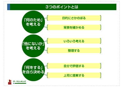 3つのプログラム