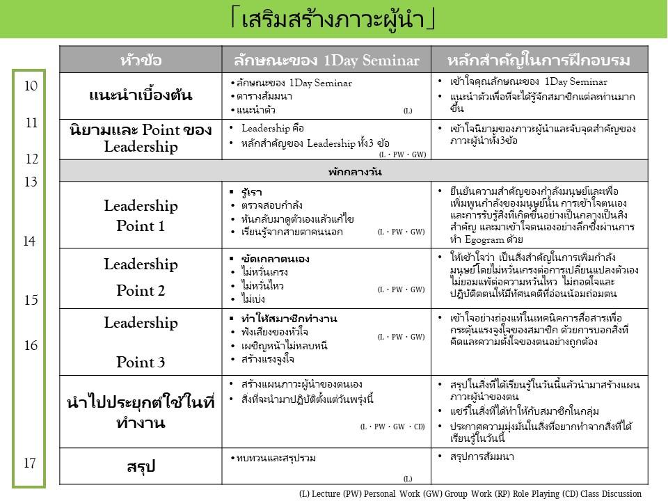 LeadershipStrengthening