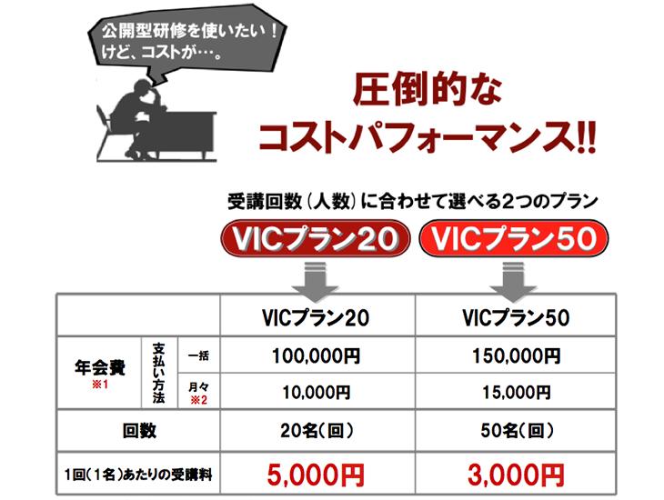 圧倒的なコストパフォーマンス 公開型研修 VIC-CLUB