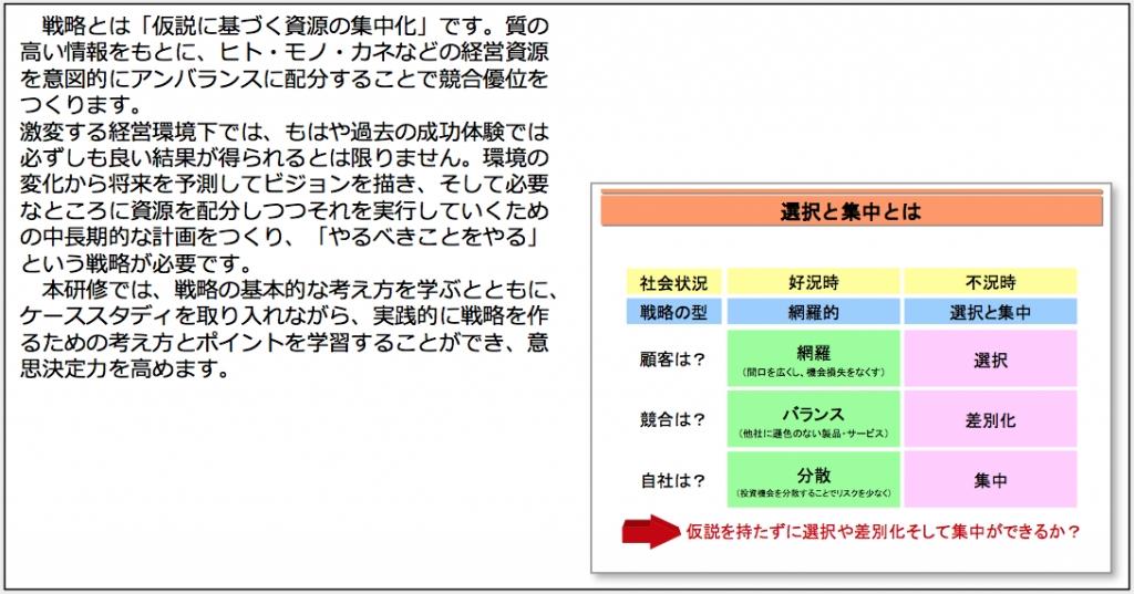 研修のポイント