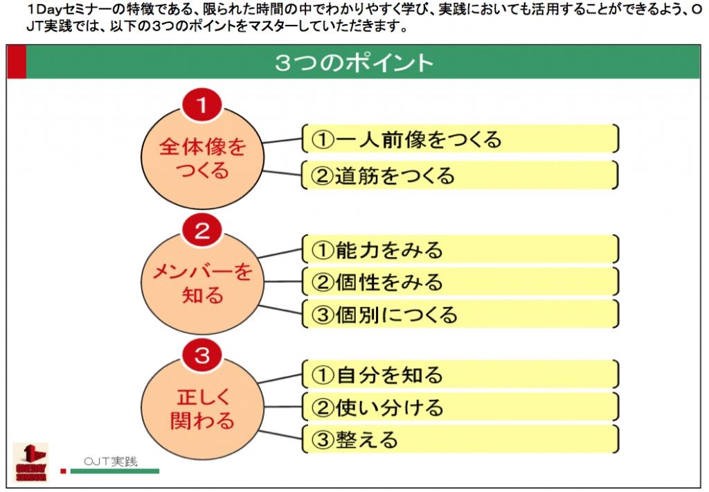 OJT実践をマスターするための3つのポイント
