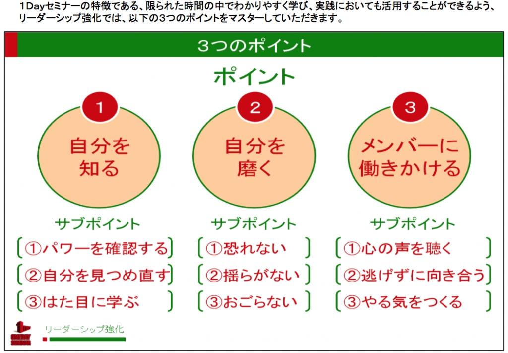 リーダーシップ強化をマスターするための3つのポイント